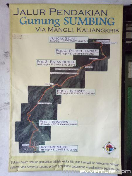gunung-sumbing-rute